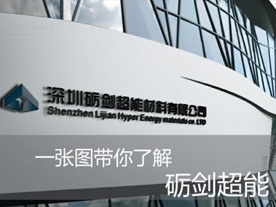 深圳砺剑超能材料有限公司