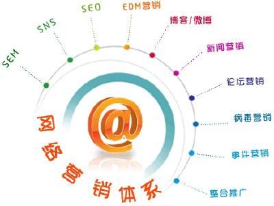 seo营销文章如何撰写标题