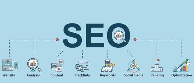 SEO优化应该努力将网站做成搜索流量的终点